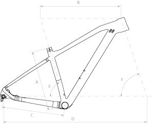 INEXXIS Carbon Hardtail High Modulus 29