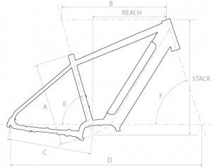 ALU 6061 E-cross frame integrated